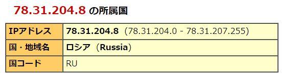 ロシアプロキシサーバ